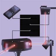 Сигнализация лазерная Prevent